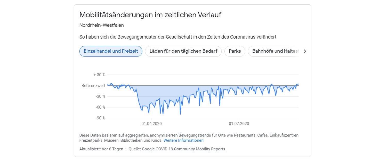 google news coronavirus 3