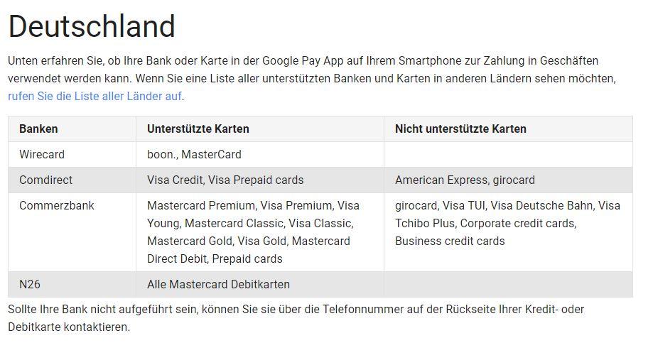 Google Pay Deutschland