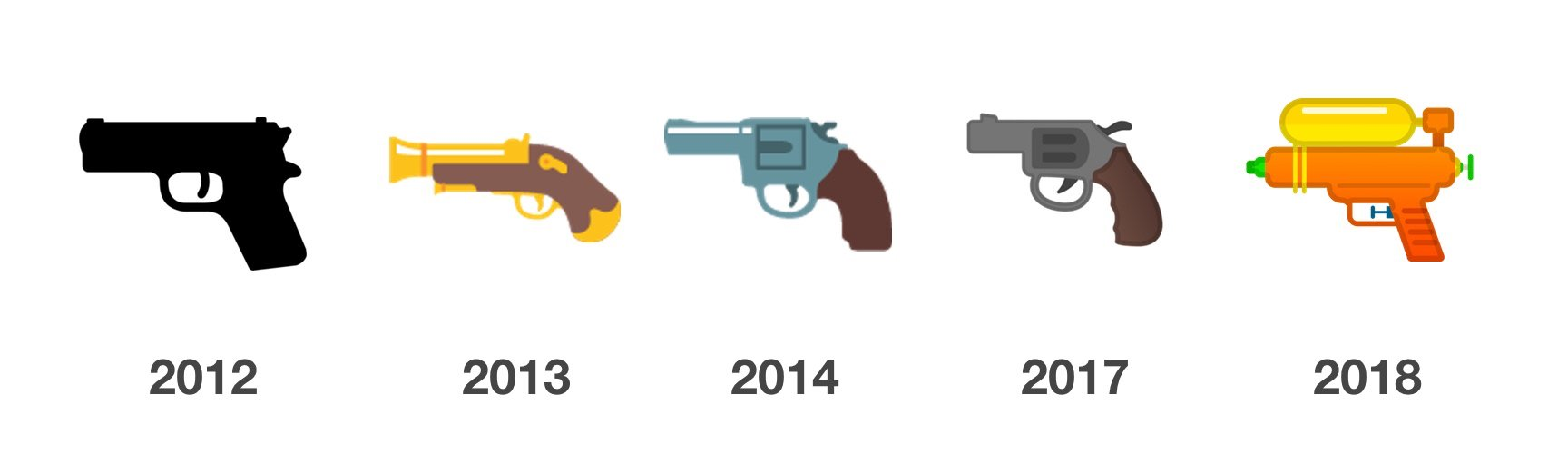 Android Pistolen-Emojis