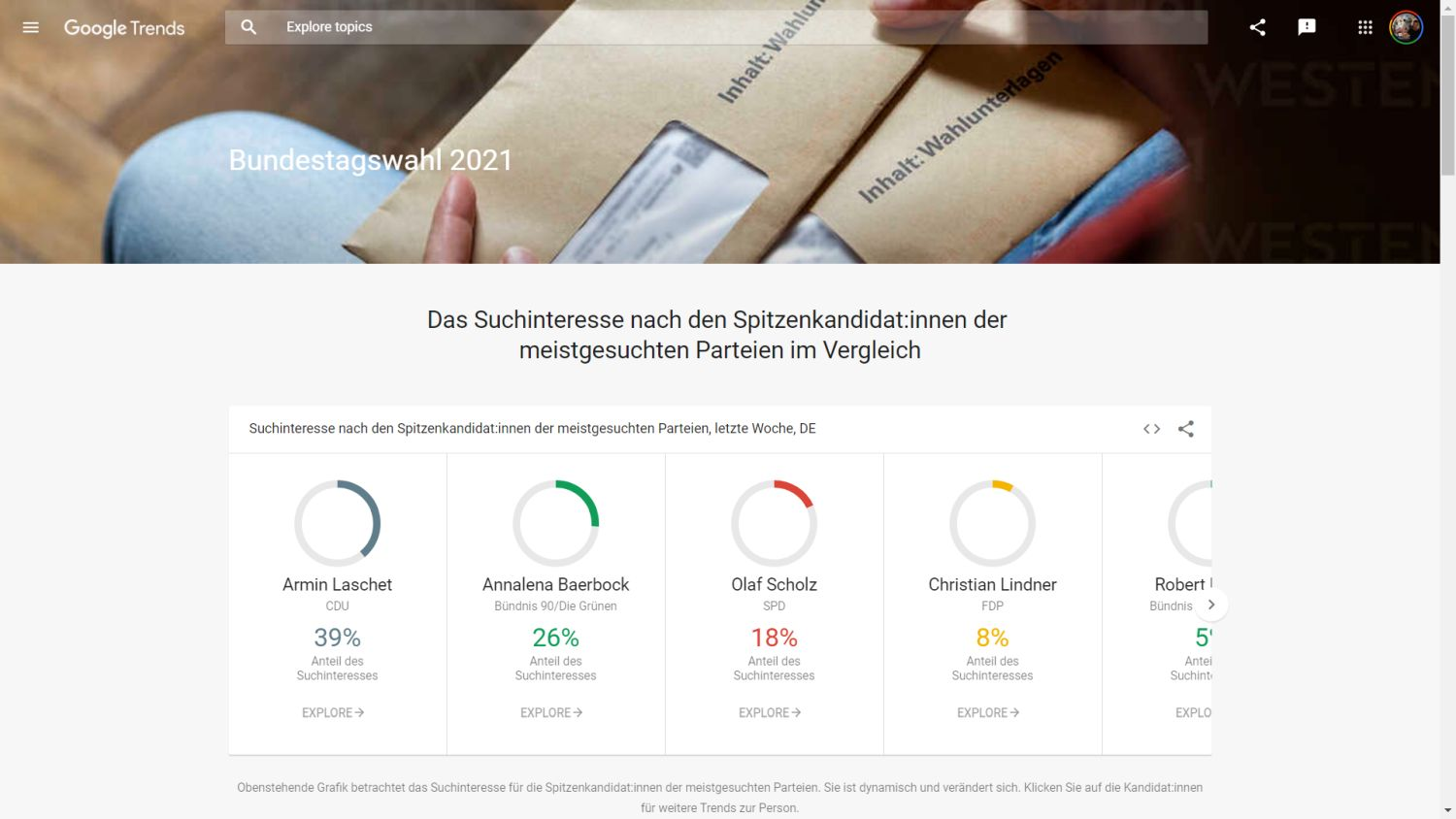 google trends bw-wahl