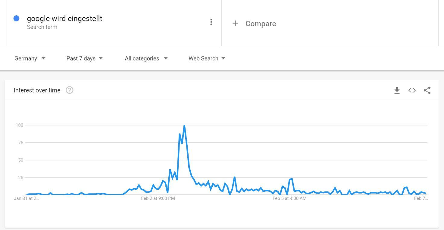 google trends einstellung