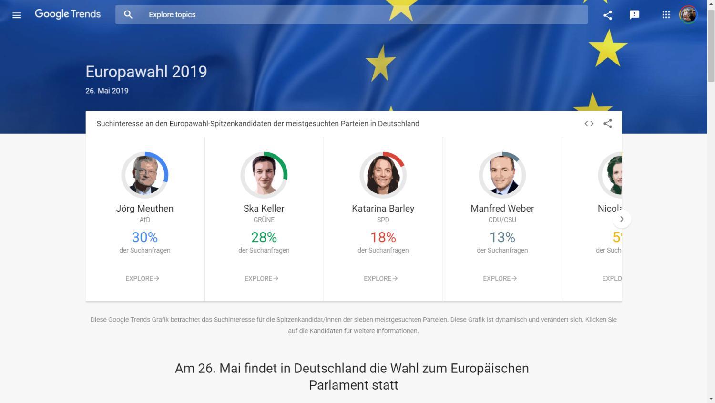 google trends europawahl kandidaten