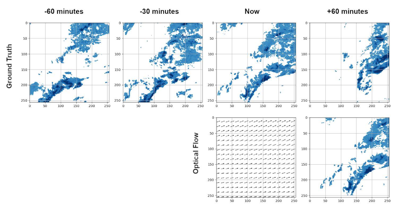google wetter prognose