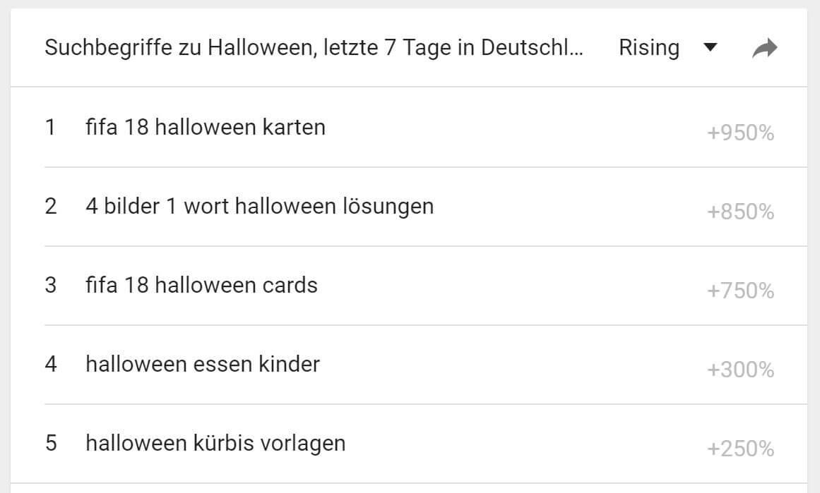 halloween rising