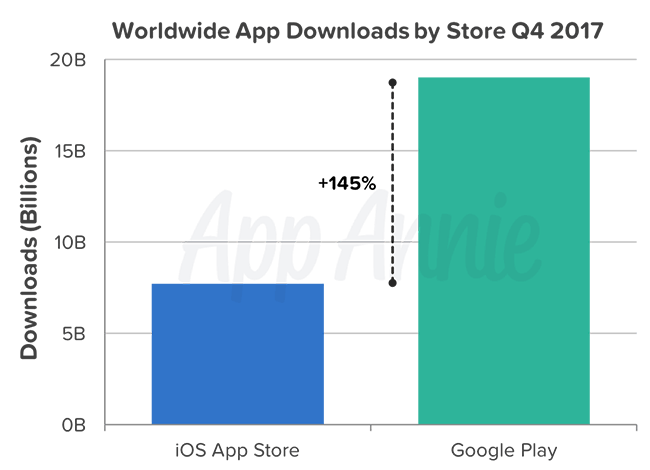 insights_q4-2017-downloads