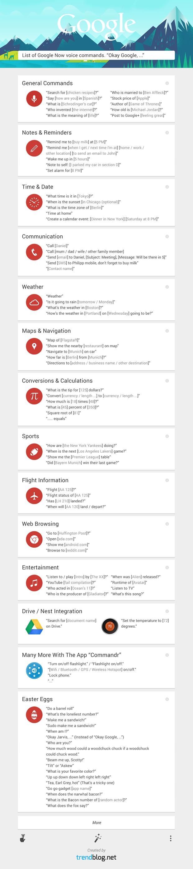 Google Now Sprachbefehle
