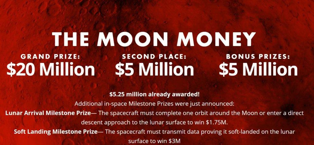 lunar money