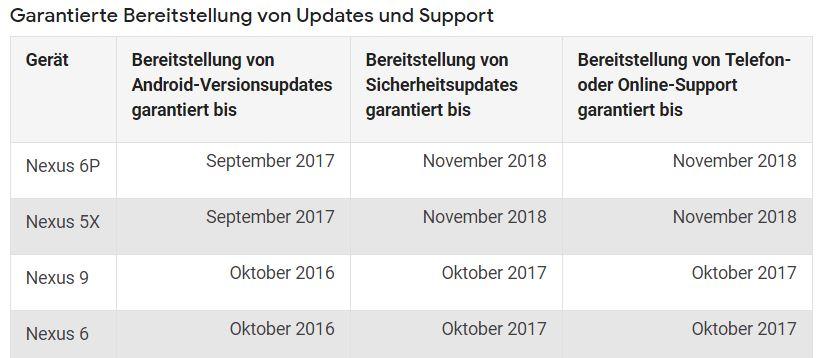 nexus updates