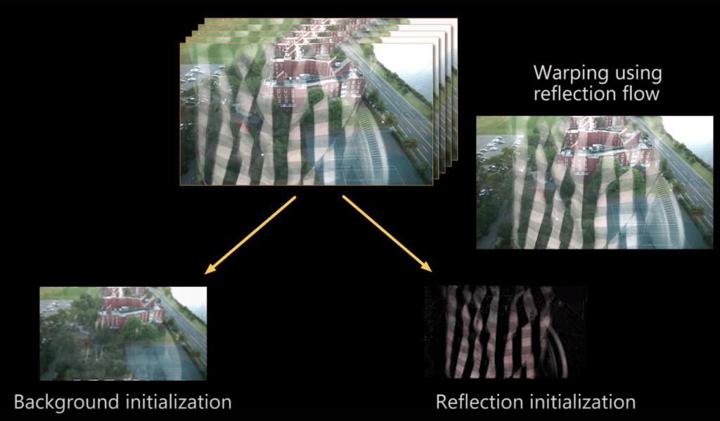 photo reflection