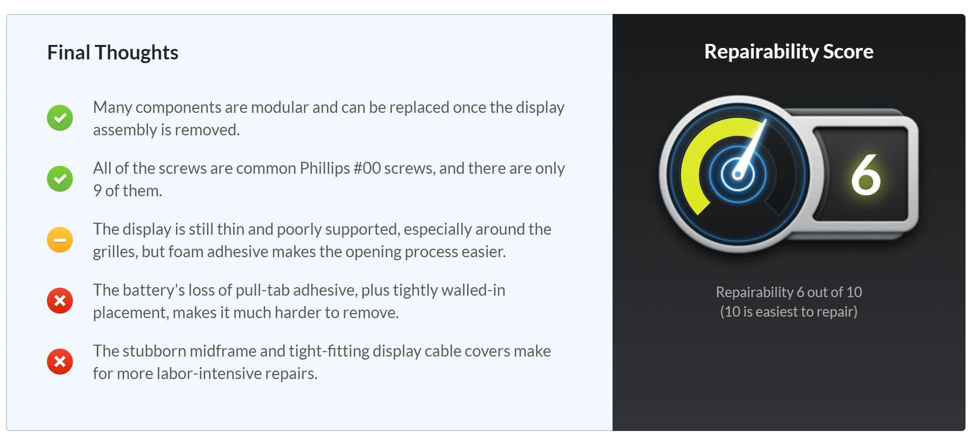 pixel 2 bewertung