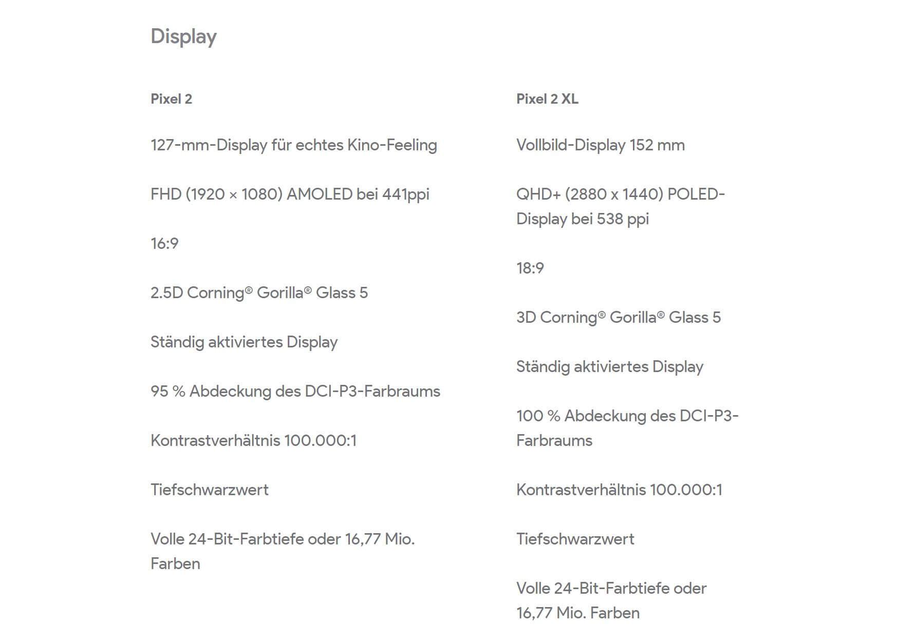 pixel 2 display