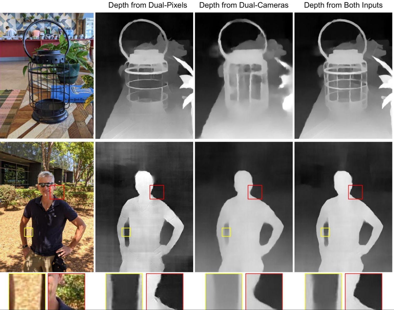 pixel 4 portrait mode blur 4