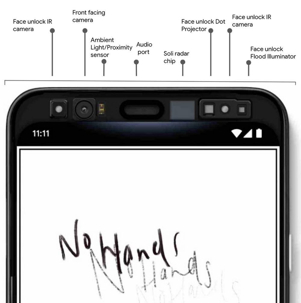 Pixel 4 Sensoren