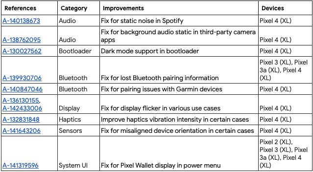 pixel 4 update