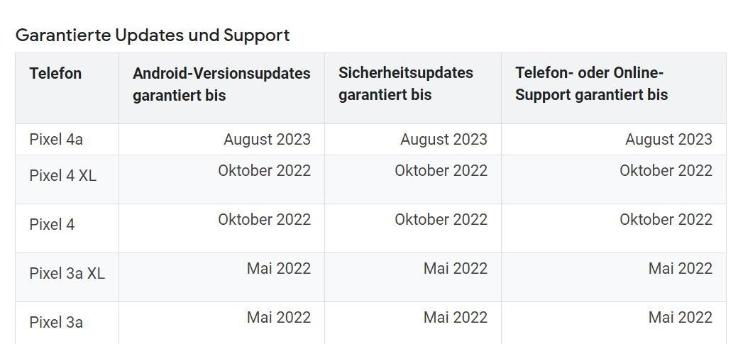 pixel 4a update garantie
