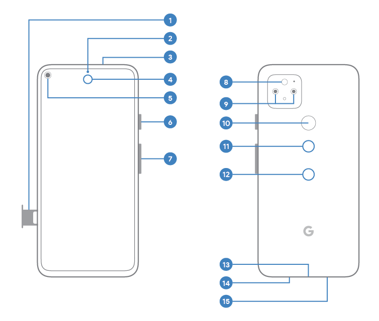 pixel 5 komponenten