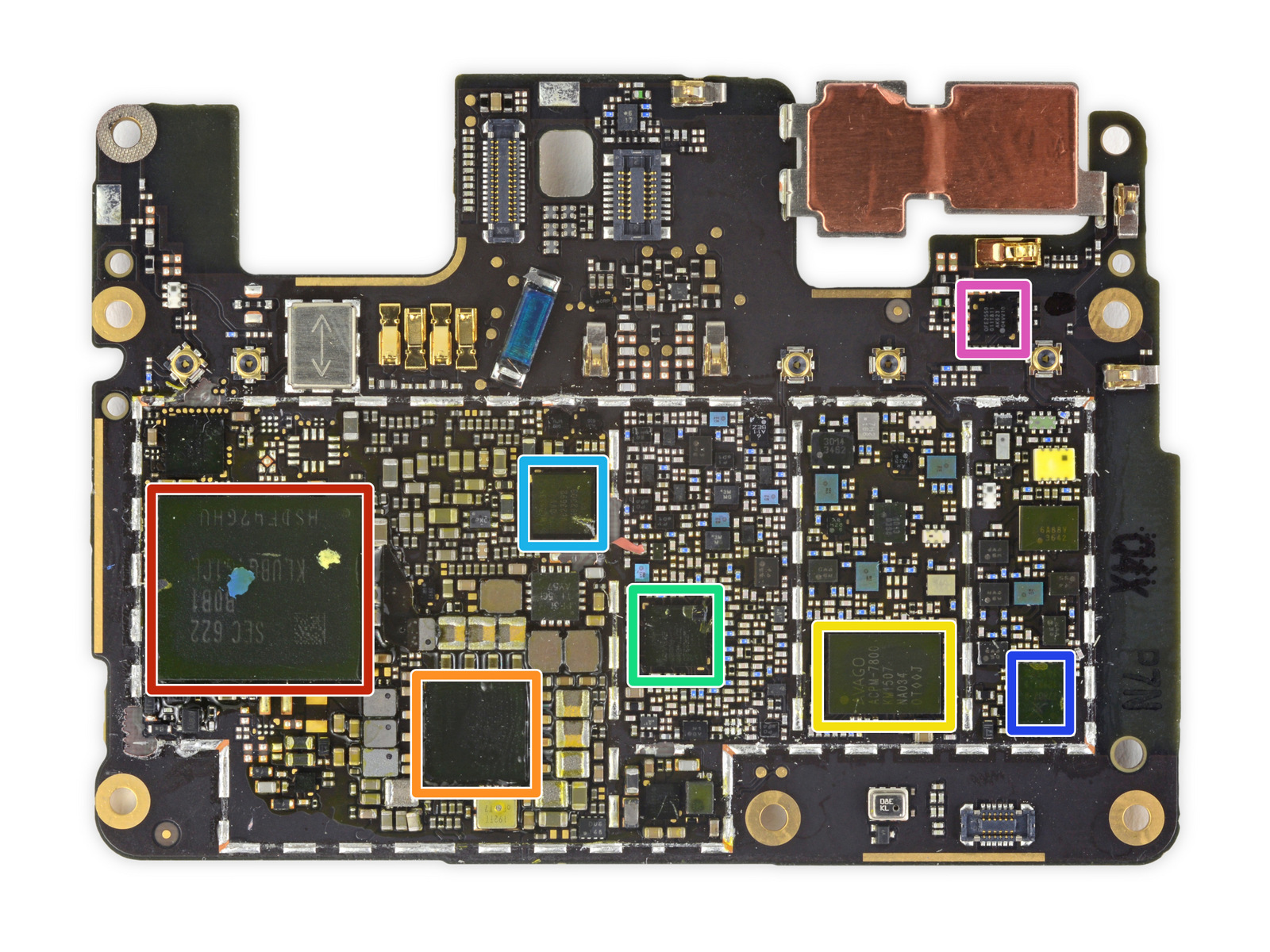 pixel-chip