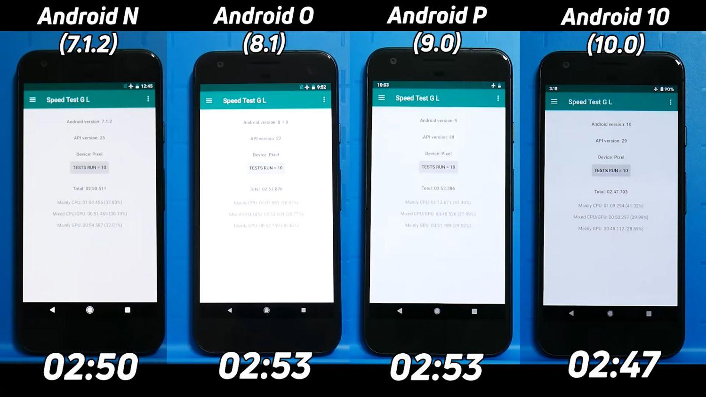 pixel speedtest