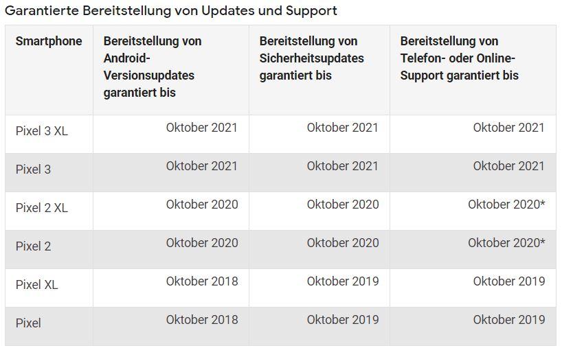 pixel updates