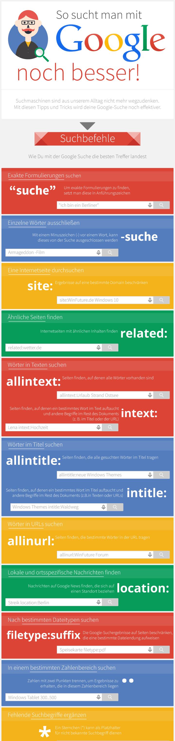 search1 keywords