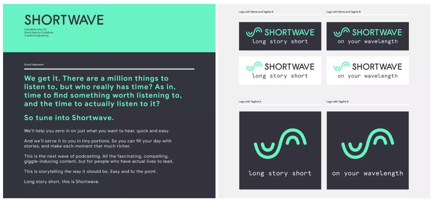 shortwave info