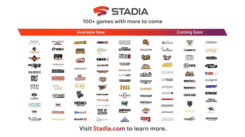 stadia 100 spiele