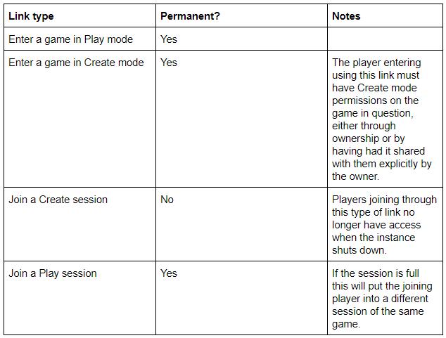 stadia link types