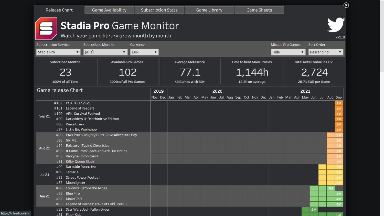 stadia pro game monitor 1