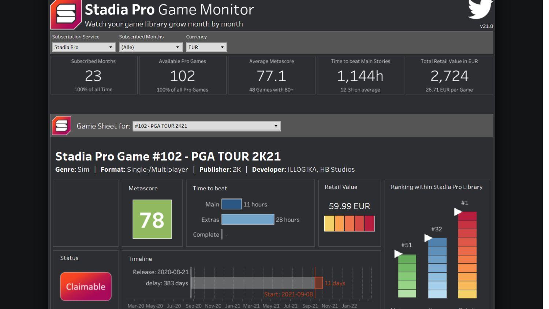 stadia pro game monitor 2