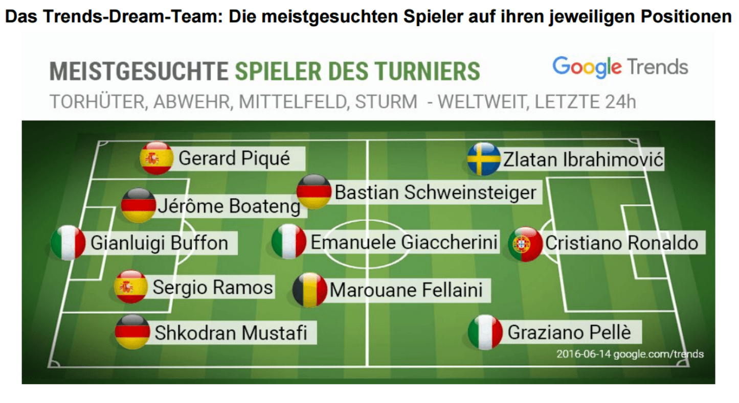 such-dream-team