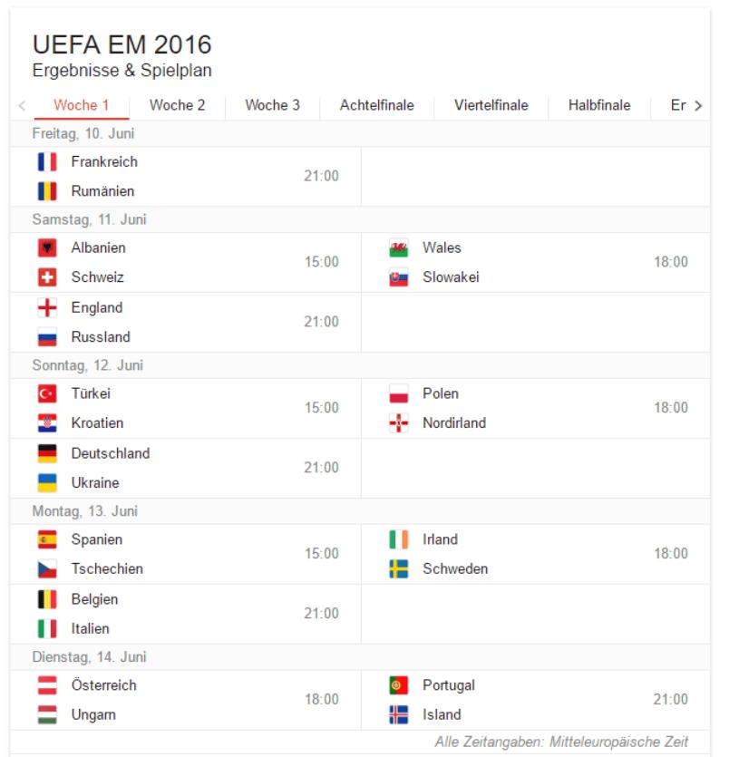 Uefa Em Ergebnisse