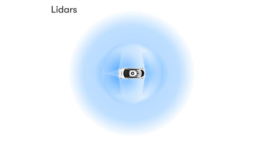 waymo sensor lidar