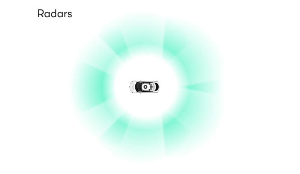 waymo sensor radar