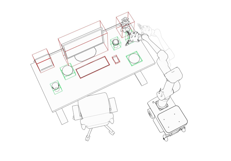 x roboter skizze