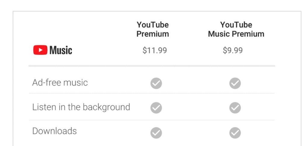 youtube preise